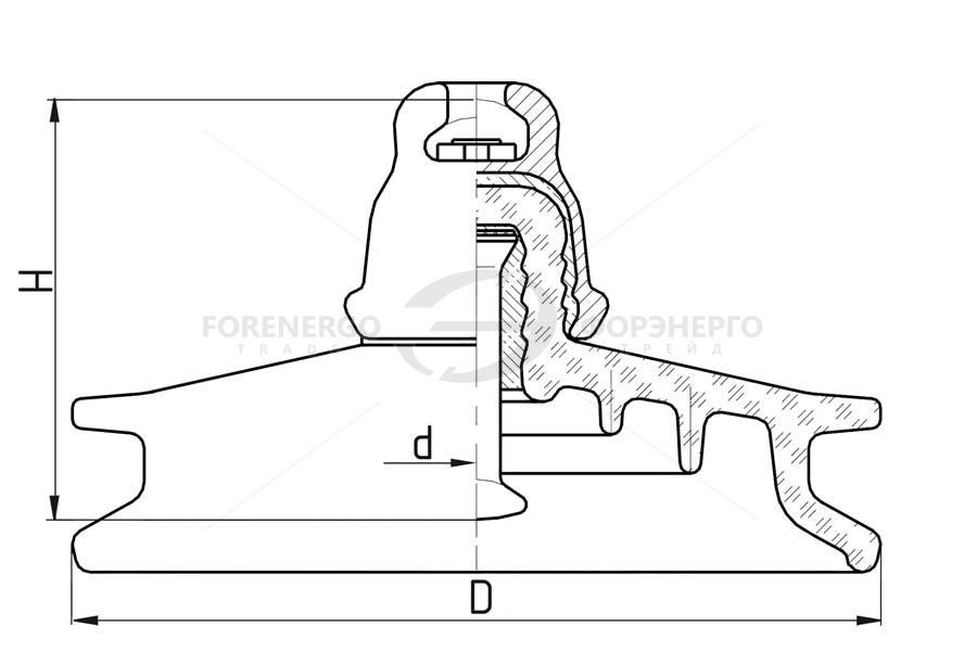 Изолятор линейный подвесной  стеклянный тарельчатые типа ПСД