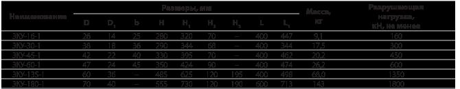 Коромысла трехлучевые универсальные типа 3КУ