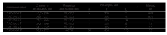 Зажимы соединительные переходные типа ПАС