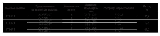 Зажимы типа ПП для перехода с 5 на 4 и на 8 проводов
