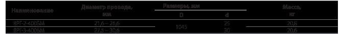 Распорки глухие восьмилучевые типа 8РГ