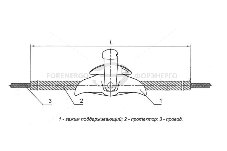 Протекторы спиральные защитные типа ПЗС