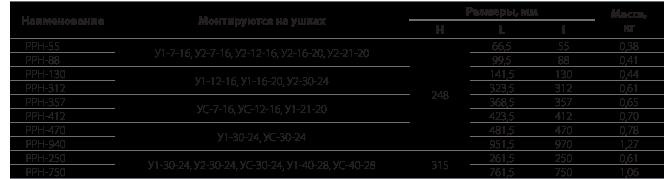 Рога разрядные нижние типа РРН