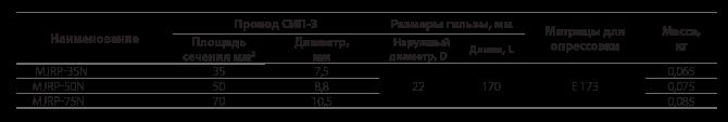 Соединительные прессуемые гильзы типа MJRP-N