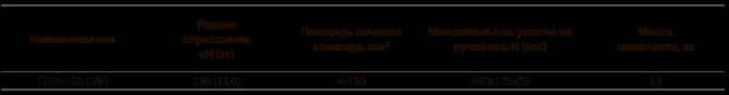 Пресс гидравлический ПГРс-150 СИП
