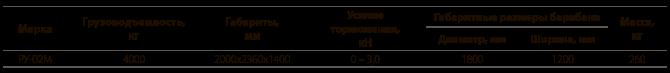 Раскаточное устройство РУ-02М