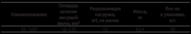 Комплект промежуточной подвески ES 1500