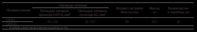 Ответвительный прокалывающий зажим ОАЗ-2