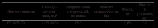 Анкерный зажим типа PA 4x25-70
