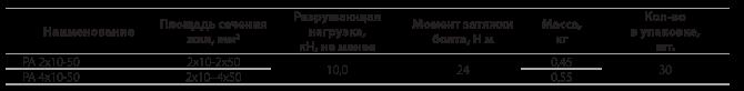 Универсальные анкерно-поддерживающие зажимы PA2х10-50, PА 4х10-50